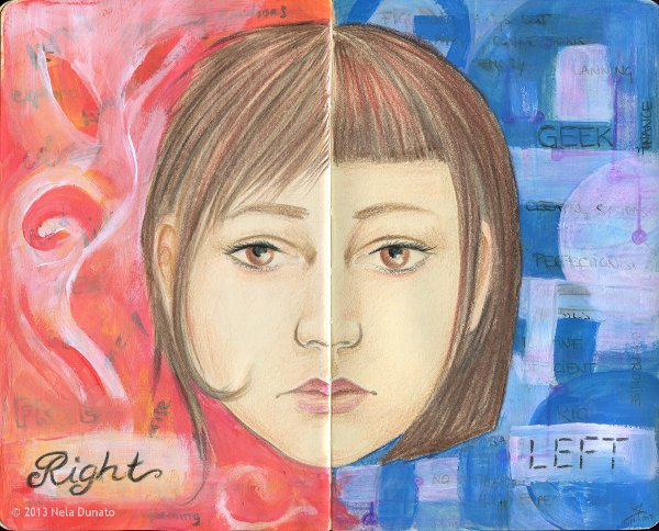 Left brain right brain visual journal
